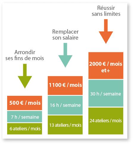 Schéma plan de commis-01